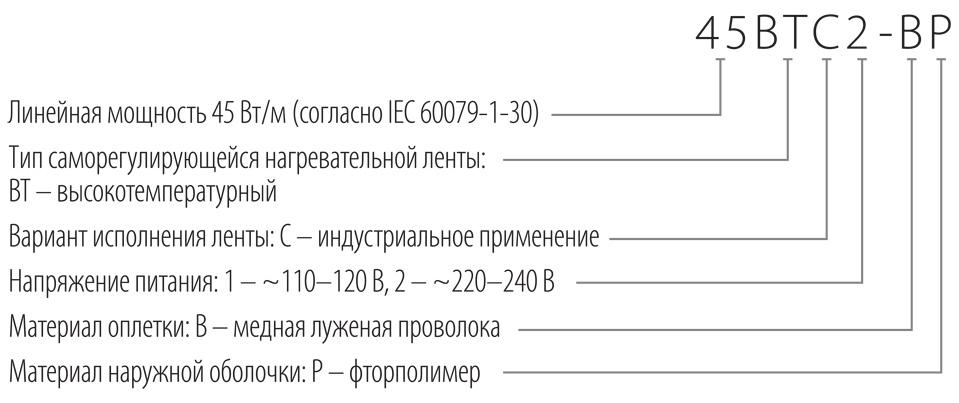 Информация для заказа