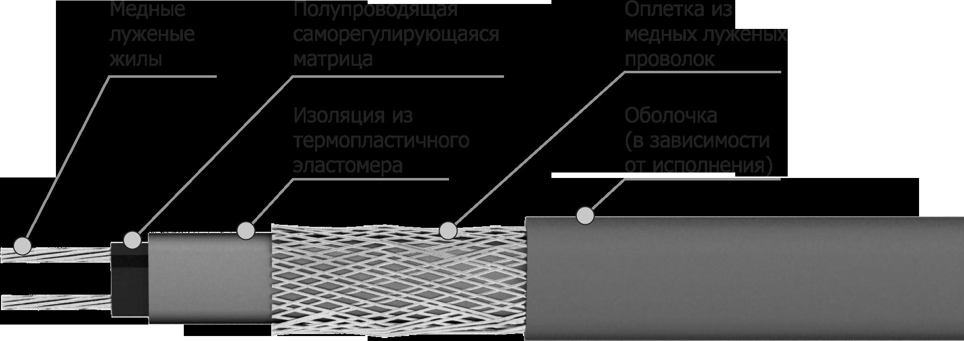 саморегулирующийся кабель VC